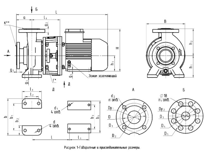 Габаритные размеры агрегата