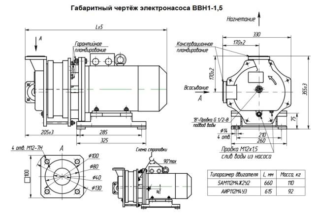 Габаритный чертеж электронасоса